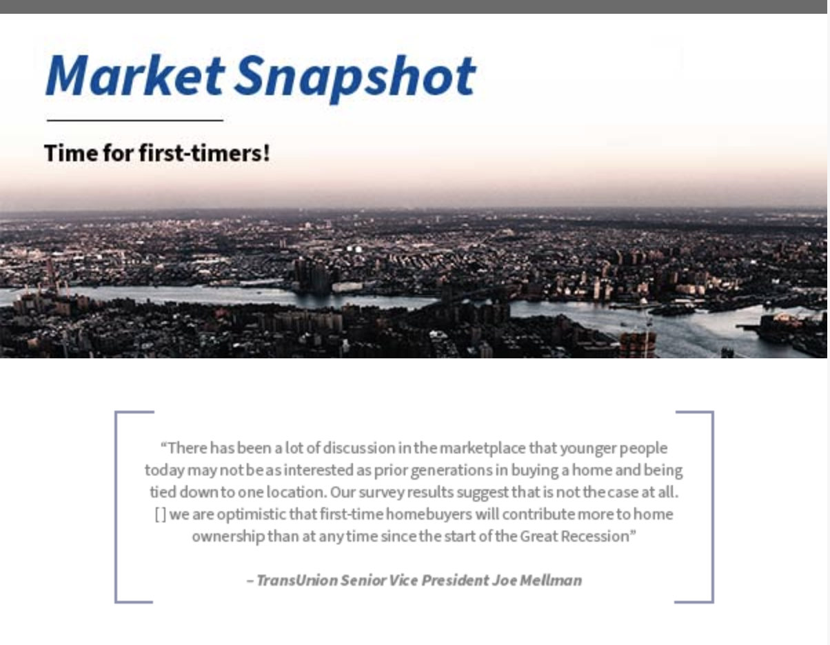 Market Snapshot header and first quote